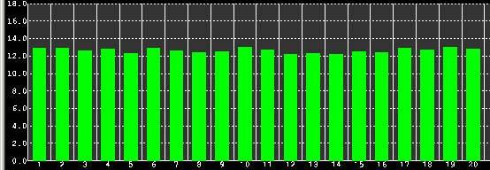 蓄电池电压比较.jpg